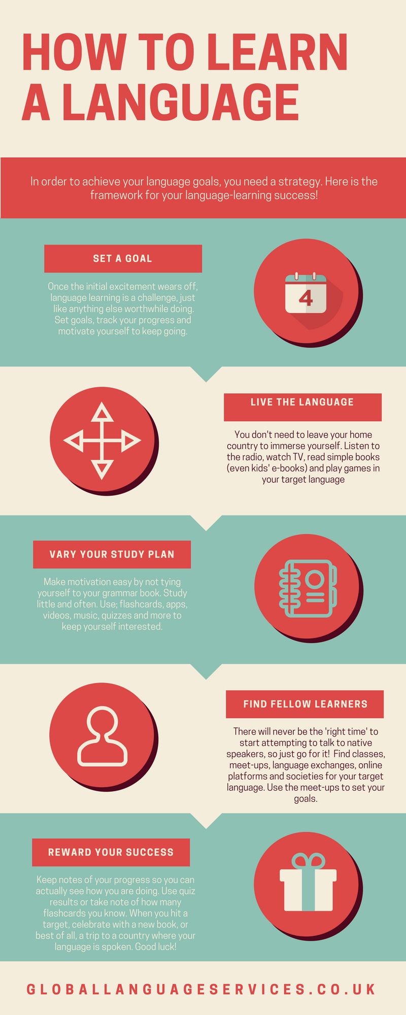 Languages Infographic - How to Learn a Foreign Language